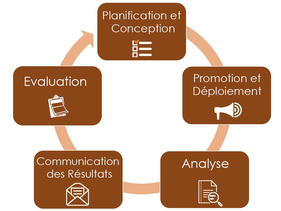 CBA-Training-Survey-Optimization-Roadmap